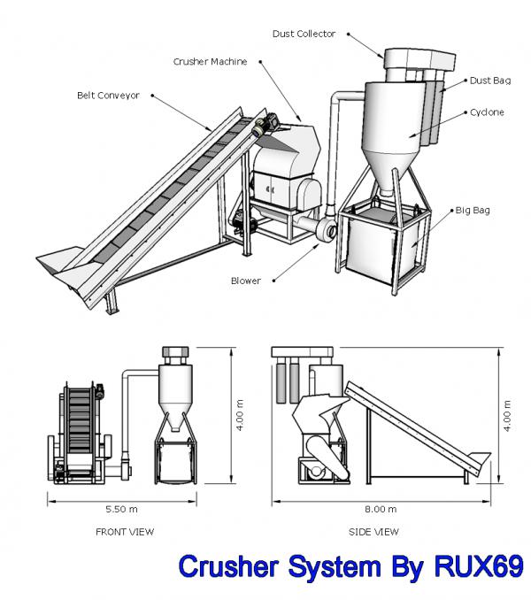 เครื่องบดพลาสติก40 แรงม้า (Crusher Machine 40 HP. )